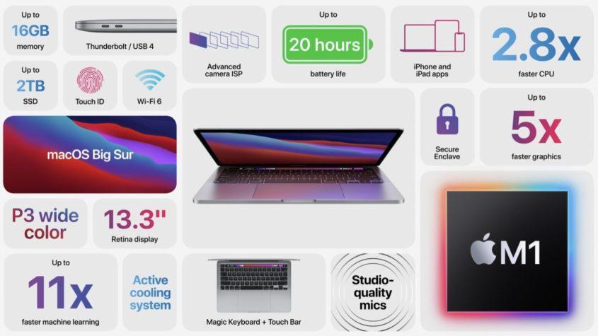 Macbook Pro 13 Zoll